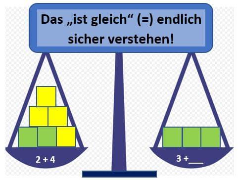 Das Gleichheitszeichen = endlich verstehen!